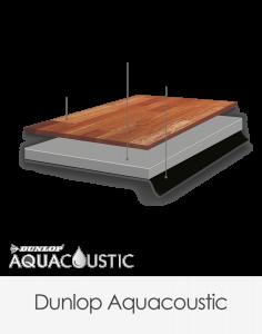 Dunlop Aquacoustic Underlay 32m2 Roll