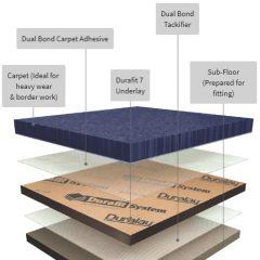 Dunlop Durafit 7 Underlay 9.59m2 Roll